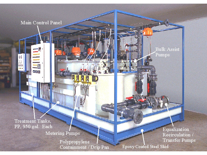 Duplex Batch pH Adjustment System